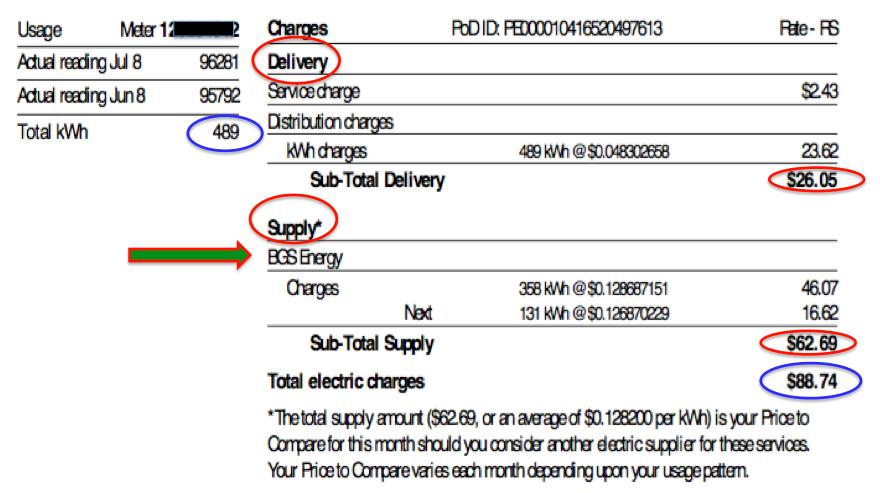 understanding my electric bill