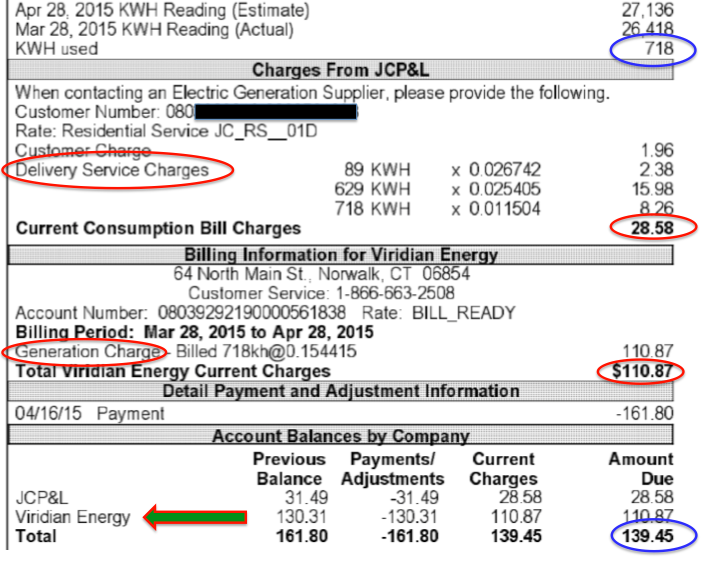 how to read electric bill kWh