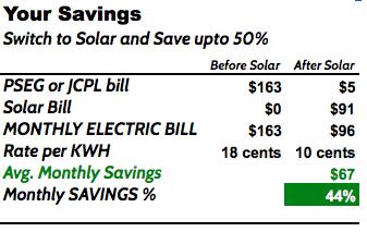 understanding your electric bill 2