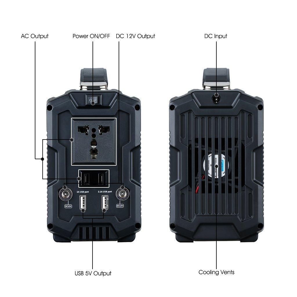Solar Generator - Suaoki 220Wh Portable Solar Generator - outputs