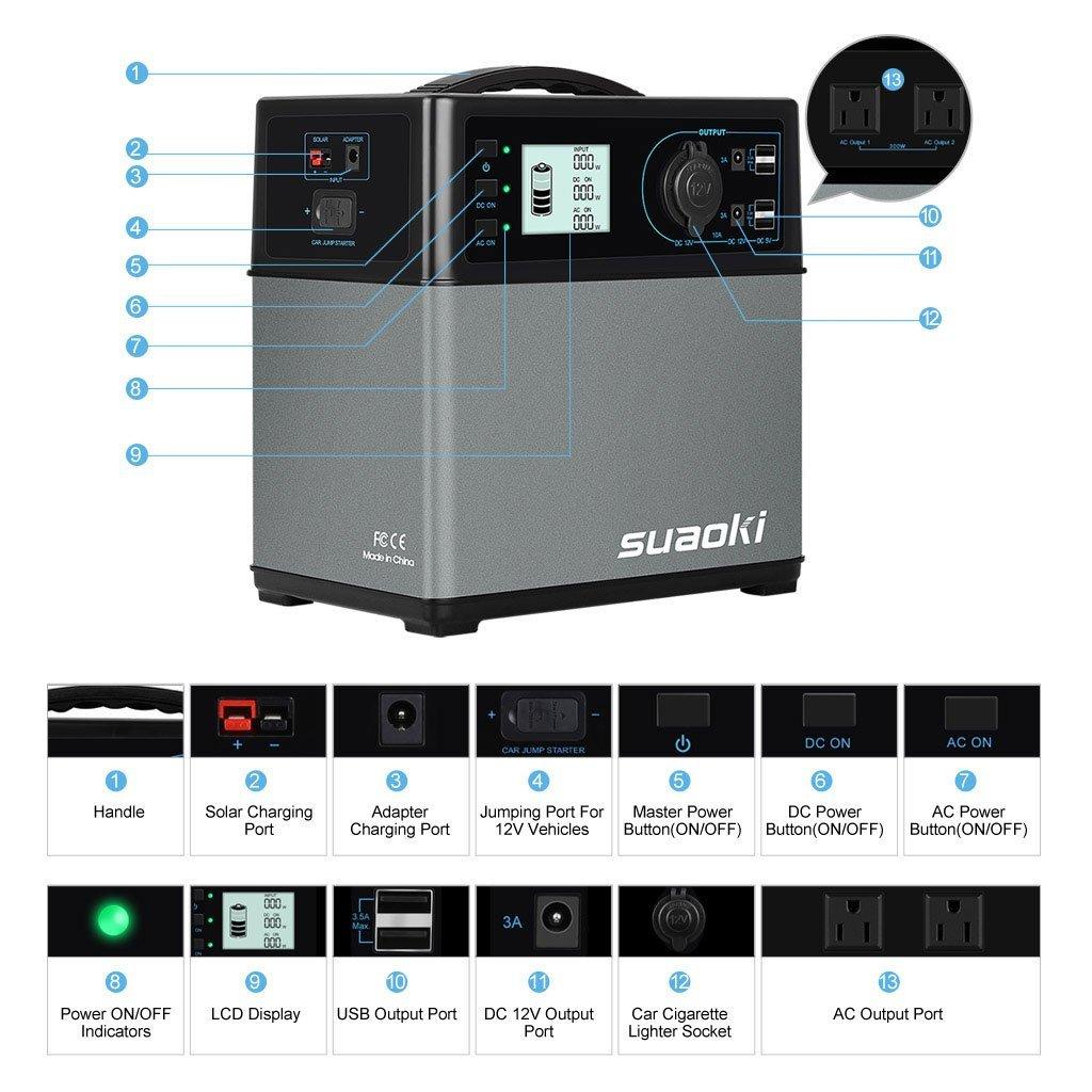 Solar Generator - Suaoki 400Wh Portable Solar Generator battery