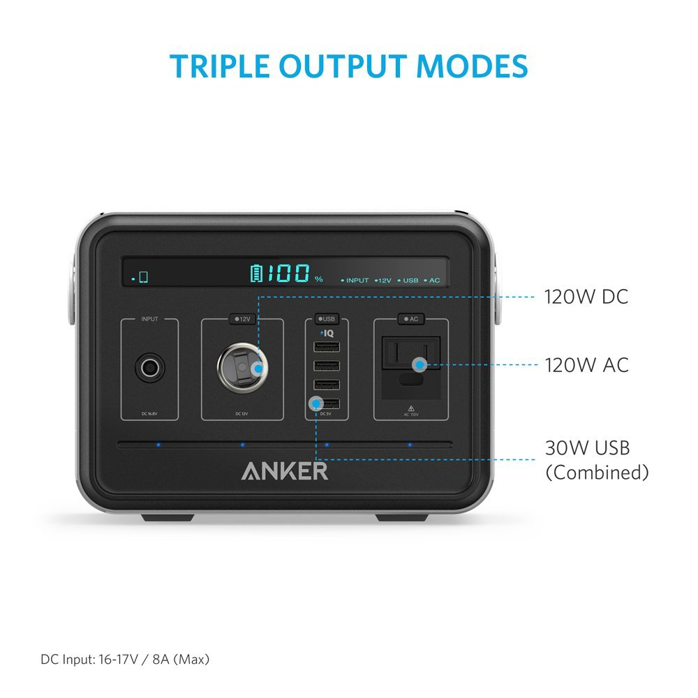 Solar Generator - Anker PowerHouse 400Wh - outputs
