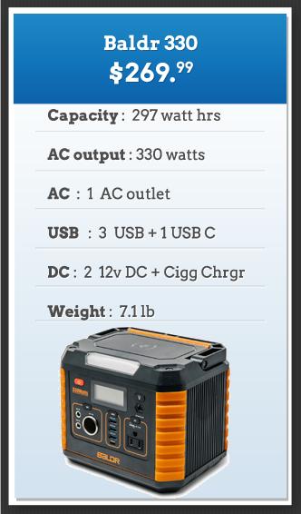 Baldr 330 Camping Solar Powered Generator