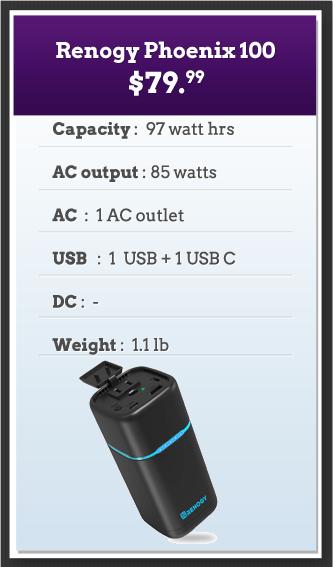 under 100 Portable Power Supplies