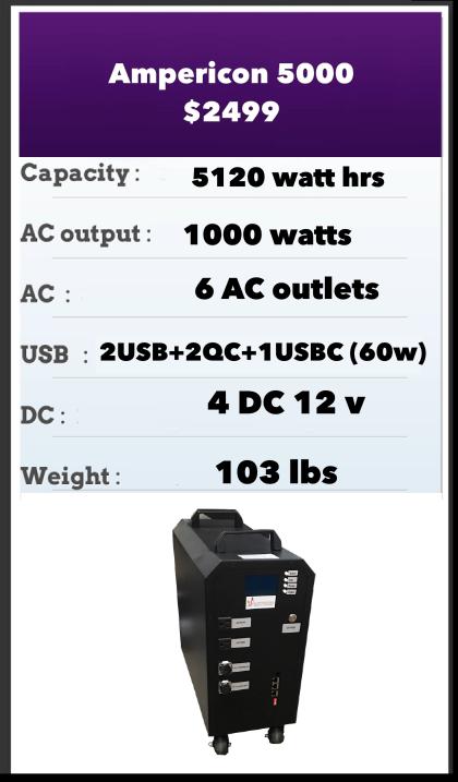 Ampericon 5000 watts specs